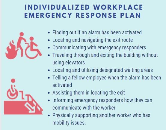 Individualized Workplace Emergency Response Plan
