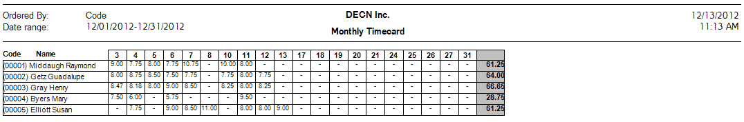 Monthly Timecard