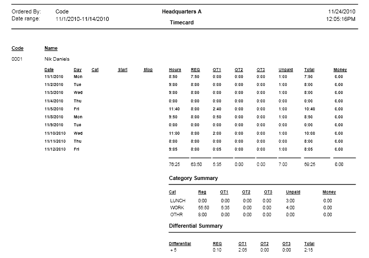 Timecard (summarized by categories and differentials, with daily totals, without daily details)